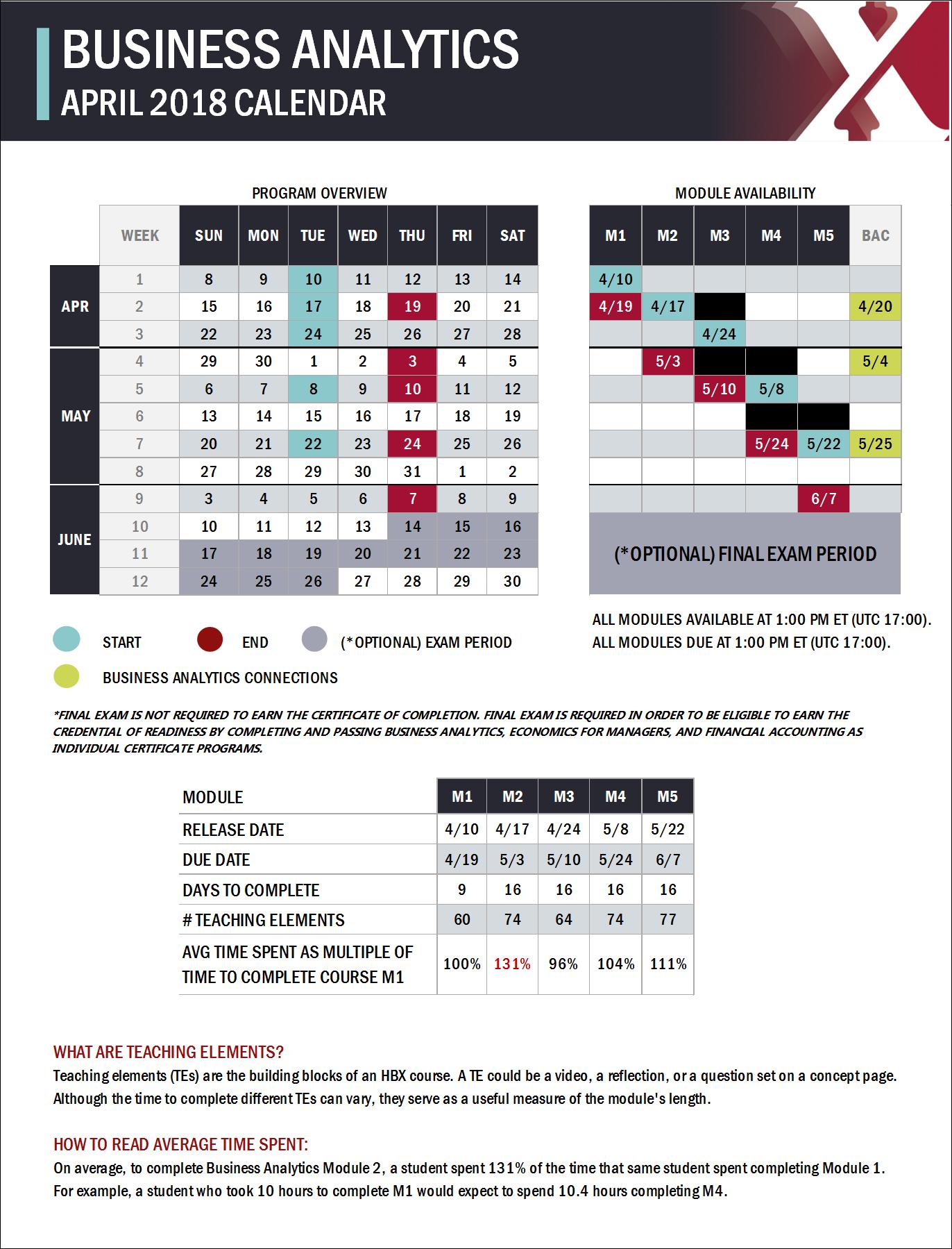 Online course business analytics harvard business school hbx detailed calendar 1betcityfo Choice Image